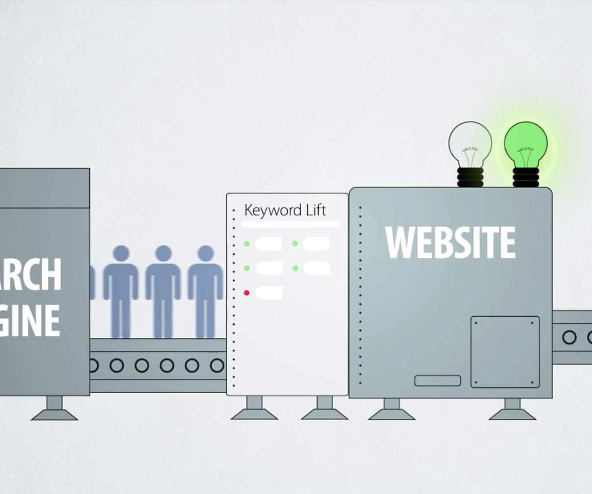 Keyword Lift Product Video