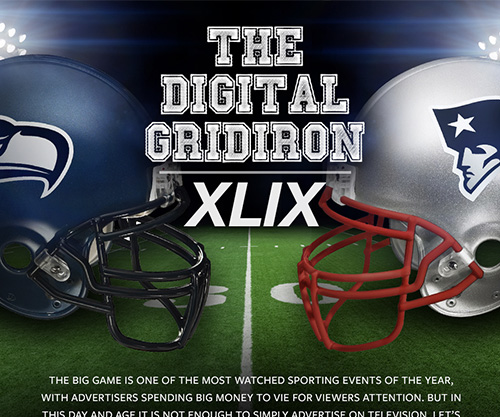 Digital Gridiron Infographic